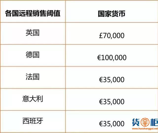 你想了解的欧洲VAT问题,看这一篇就够了!-货掌柜www.huozhanggui.net