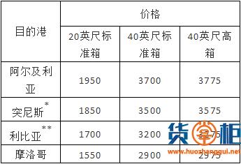 12月起,多家船公司费用调整计划,又要涨运费了!-货掌柜www.huozhanggui.net