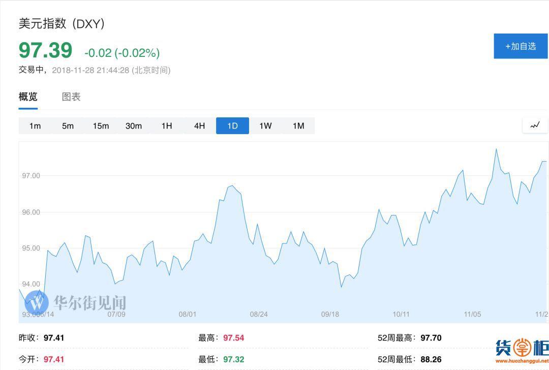 """特朗普""""头大""""!772亿美元又创纪录-货掌柜www.huozhanggui.net"""