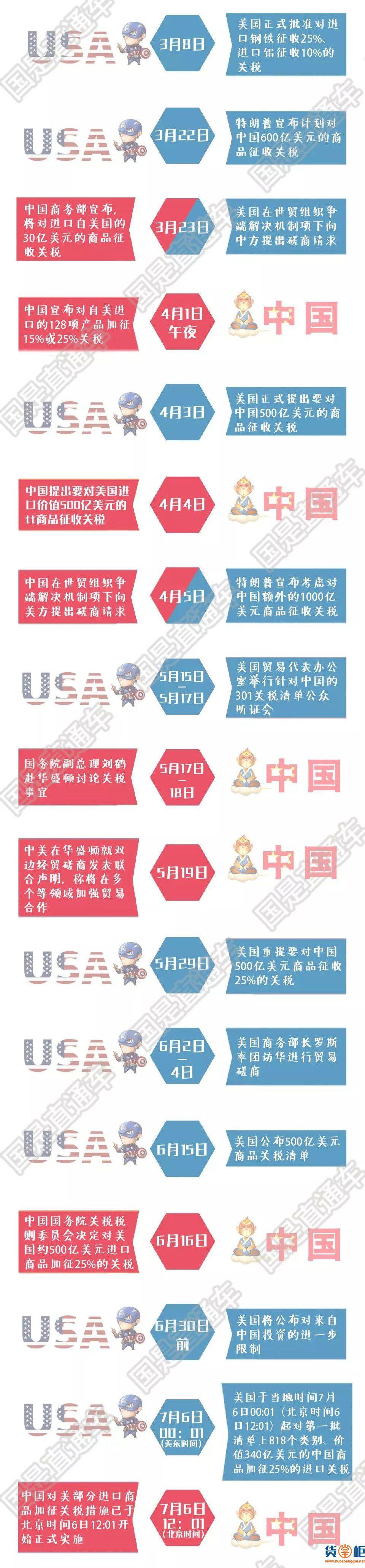 中美元首达成共识,双方同意停止相互加征新的关税!-货掌柜www.huozhanggui.net