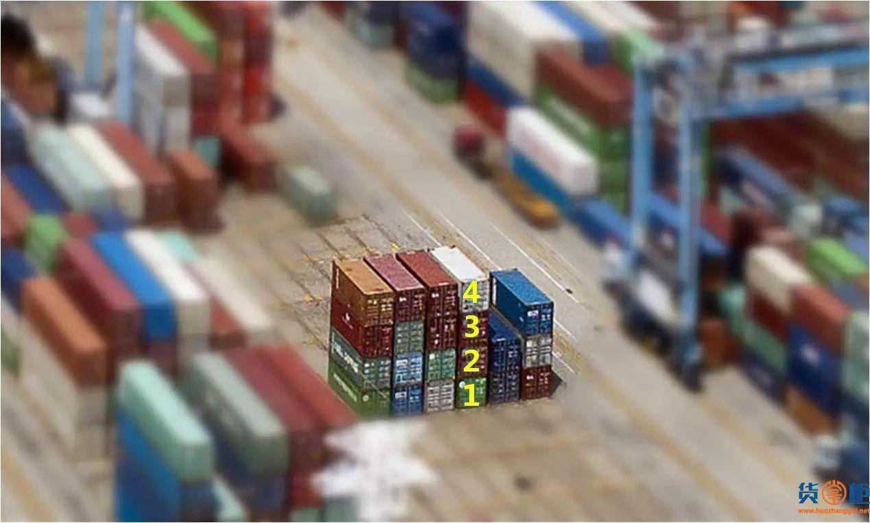 集装箱码头箱位攻略!-货掌柜www.huozhanggui.net