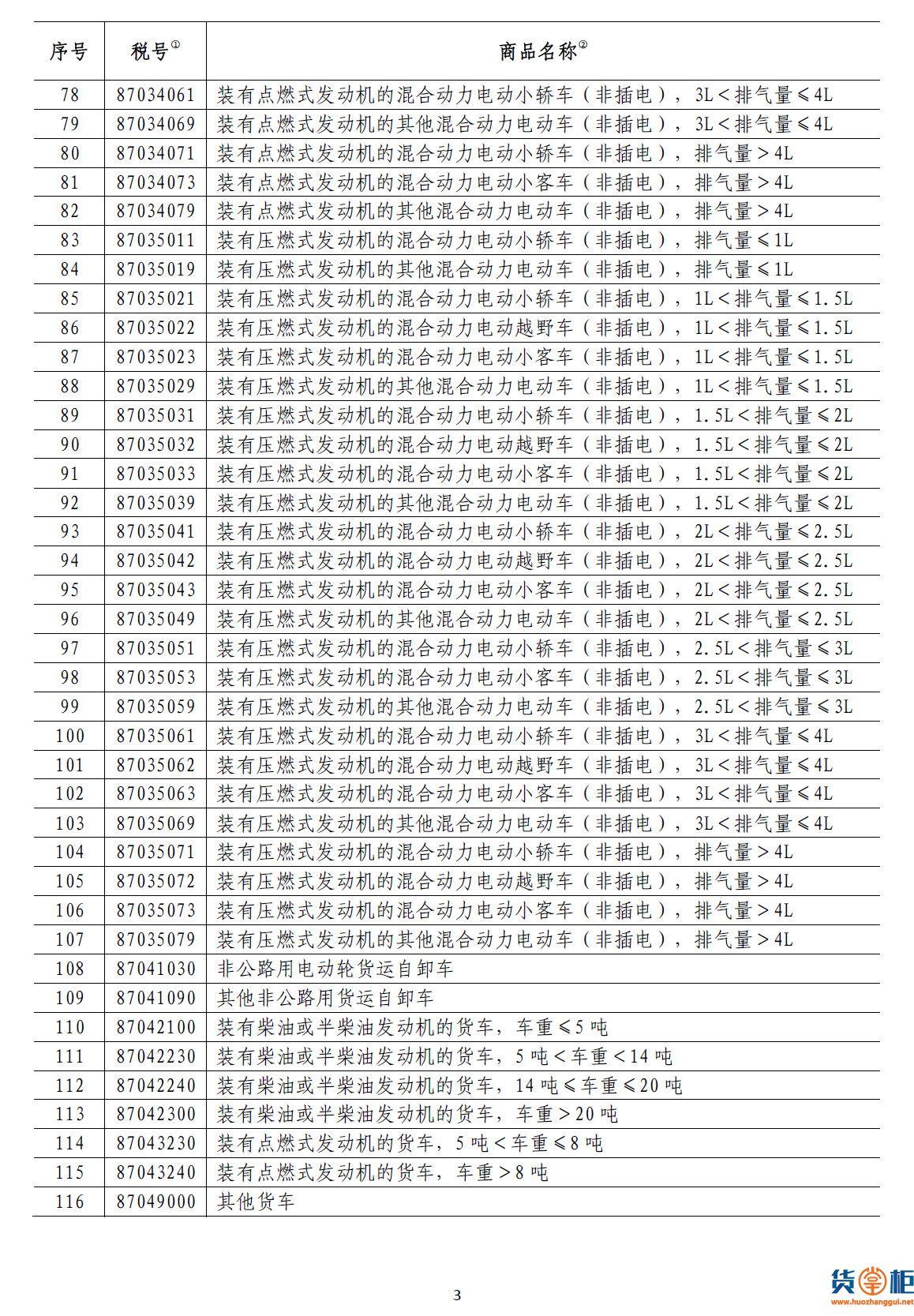"""中国宣布!221个税目,暂停加税3个月,美国汽车""""春天""""来了-货掌柜www.huozhanggui.net"""