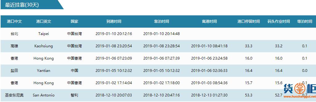 长荣SEAMAX NEW HAVEN集装箱船13个集装箱落水-货掌柜www.huozhanggui.net