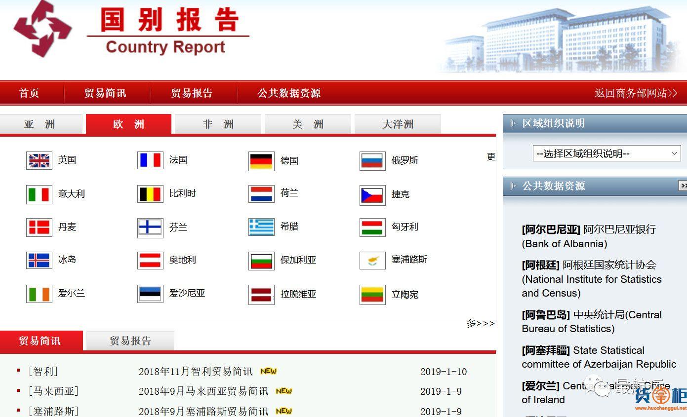 教你如何查询各国进出口海关经贸数据