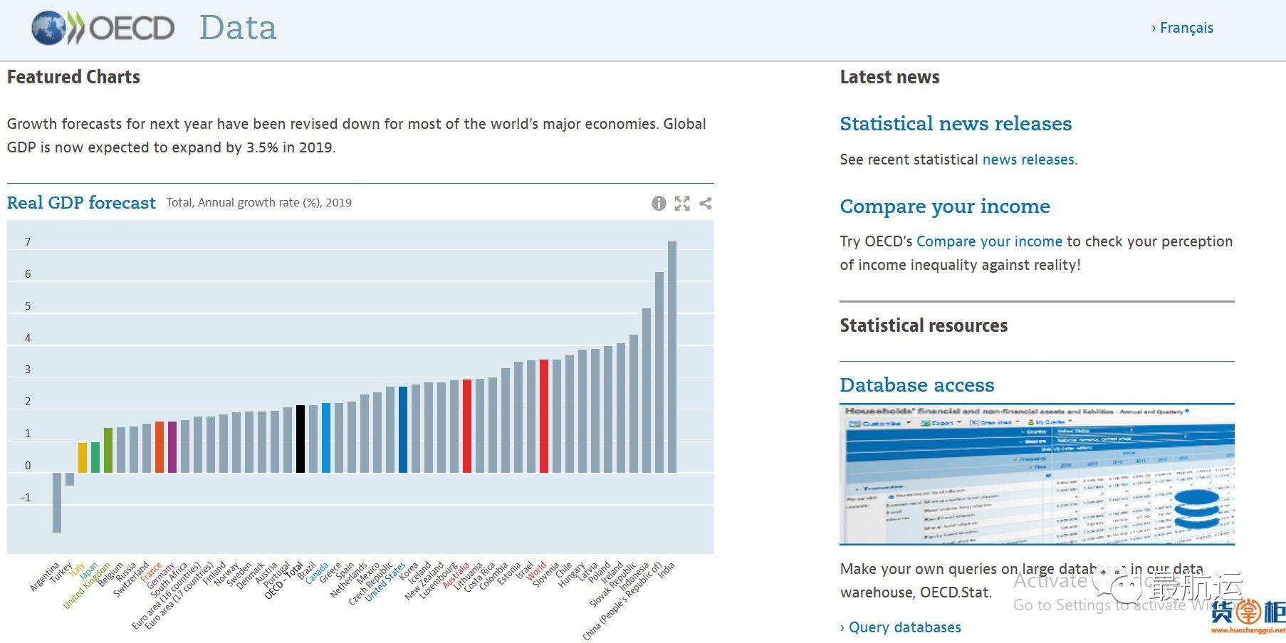 教你如何查询各国进出口海关经贸数据-货掌柜www.huozhanggui.net