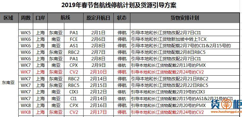 发货要趁早!各大船公司春节停航情况汇总!-货掌柜www.huozhanggui.net