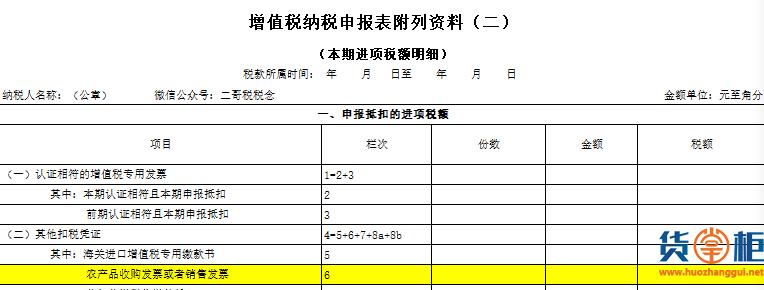 增值税申报表巨变!5.1执行!新税率第一个申报期必须按这个来