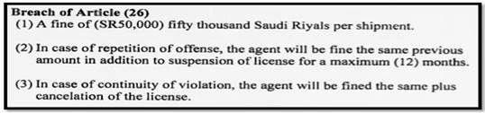 沙特海关新规,违者罚款13500美元!