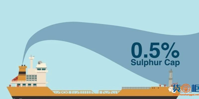 舱位将紧张!海运费或涨20%!距离低硫油大限令已不足百日!