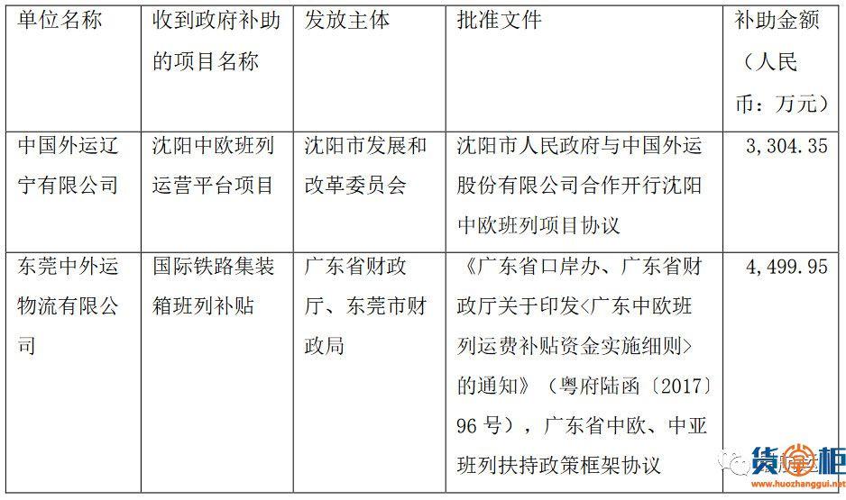 中国外运第三季报发布,净利21.17亿元接近德迅