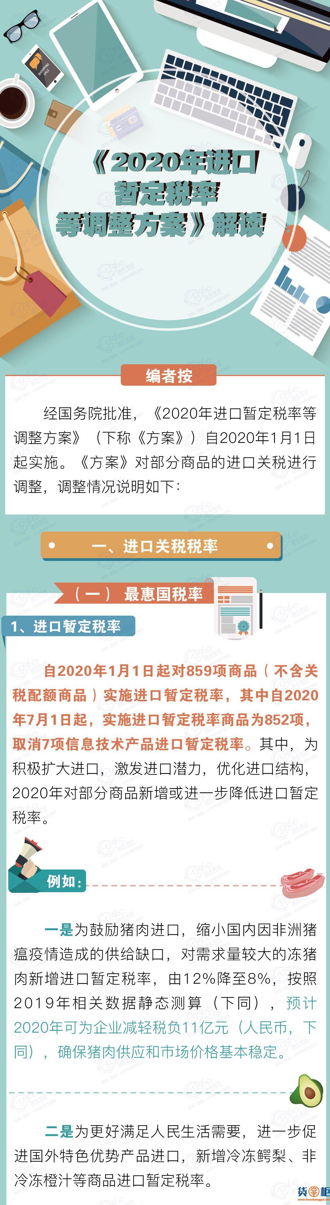 《2020年进口暂定税率等调整方案》解读
