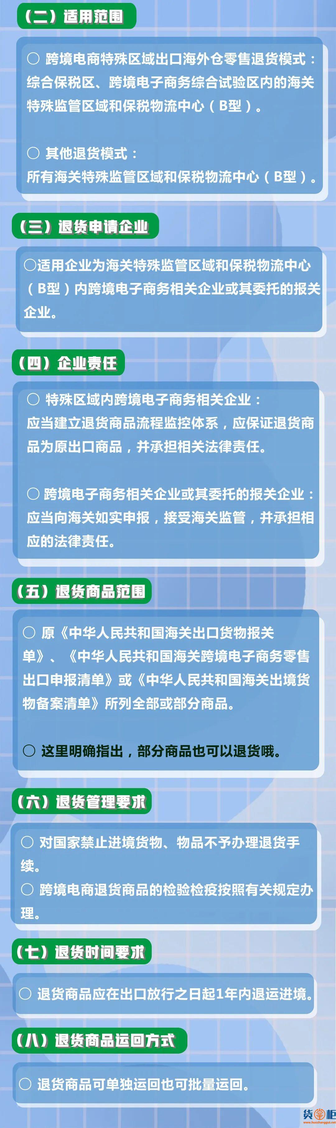 一图读懂海关总署全面推广跨境电商特殊区域出口退货业务