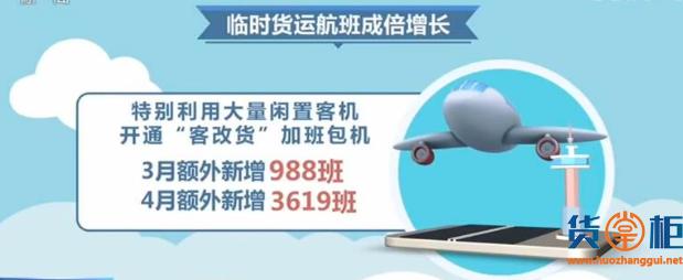 上海浦东机场货物积压严重、公路、货运码头拥堵!5月中下旬或有改善
