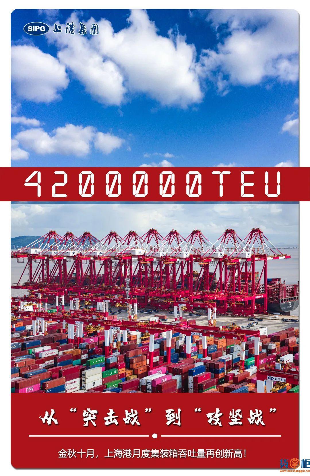 上海港集装箱吞吐量站上420万TEU!