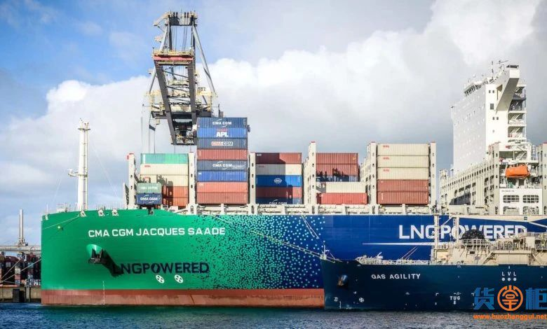 欧地运价飙升后将继续上涨,船公司继续薅羊毛!美西大拥堵,长滩港20艘船排队等待卸货