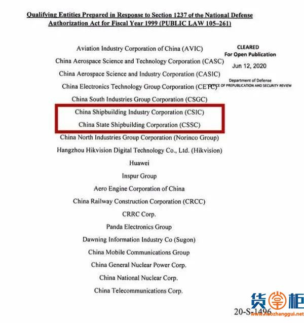 """29家中国船企被加入""""实体名单""""?!特朗普进入最后""""疯狂"""""""