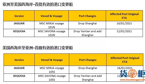2021年春节船公司停航比以往都少,但跳港将大面积发生!跳港成为外贸人的新挑战!